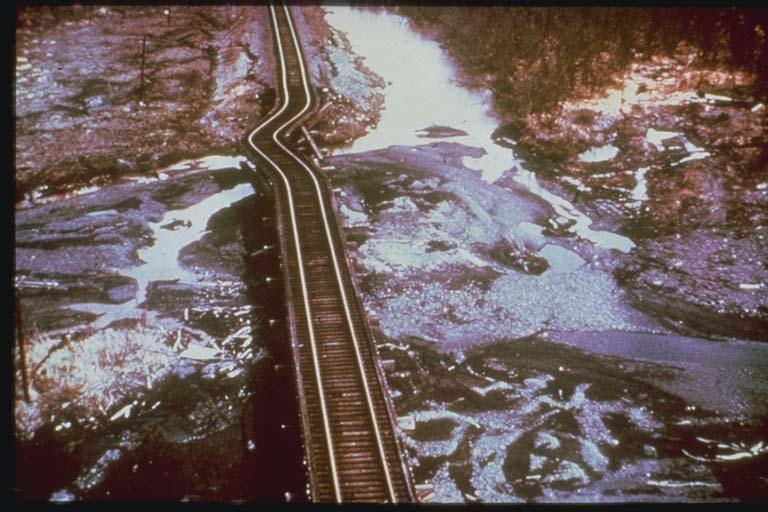 Compression of Railroad Track